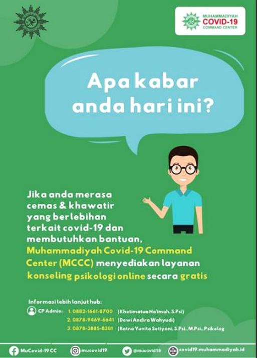 Layanan Psikolog Muhammadiyah Covid 19 Command Center